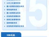 重大改革!习近平连提15个体系9种机制4项制度