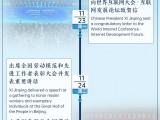 時政微周刊丨總書記的一周(11月23日—11月29日)